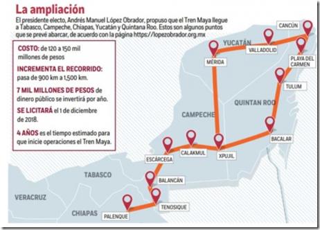 tren maya map excelsior